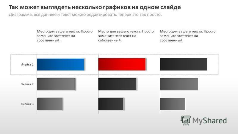 Slide GO.ru Так может выглядеть несколько графиков на одном слайде Диаграмма, все данные и текст можно редактировать. Теперь это так просто. Место для вашего текста. Просто замените этот текст на собственный.