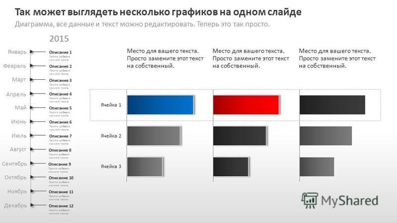 Slide GO.ru Так может выглядеть несколько графиков на одном слайде Диаграмма, все данные и текст можно редактировать. Теперь это так просто. Сентябрь Январь Февраль Март Апрель Май Июнь Июль Август Октябрь Ноябрь Декабрь Описание 1 Просто добавьте не