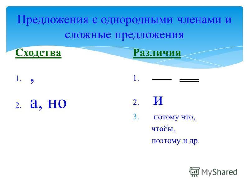 Предложения с однородными членами и сложные предложения Сходства 1., 2. а, но Различия 1. 2. и 3. потому что, чтобы, поэтому и др.