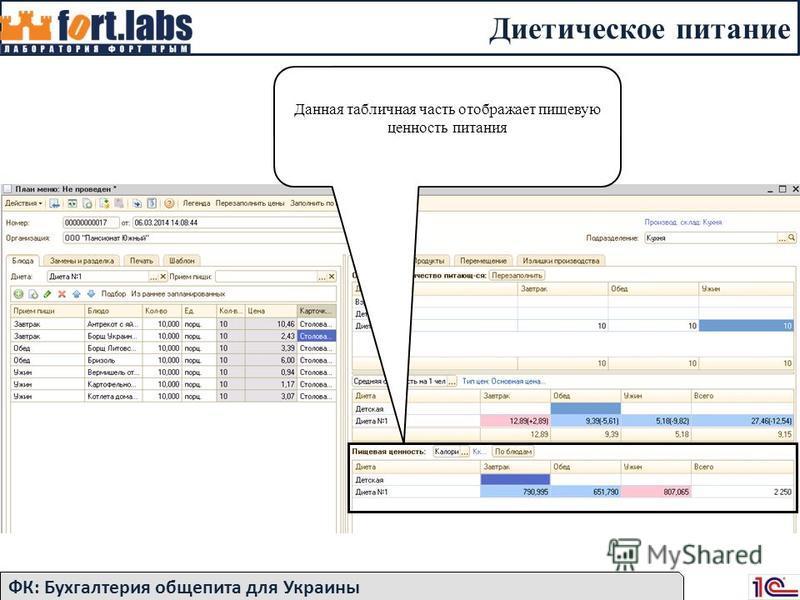 Данная табличная часть отображает пищевую ценность питания Диетическое питание ФК: Бухгалтерия общепита для Украины