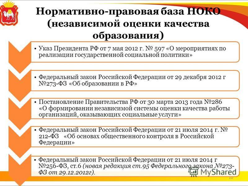 Нормативно-правовая база НОКО ( независимой оценки качества образования ) 10