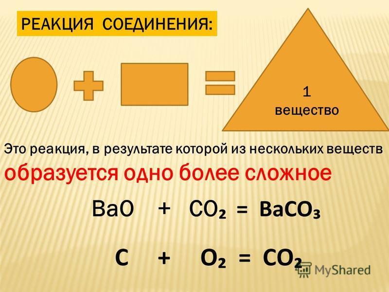 РЕАКЦИЯ СОЕДИНЕНИЯ: 1 вещество Это реакция, в результате которой из нескольких веществ образуется одно более сложное BaO + CO = BaCO C + O = CO