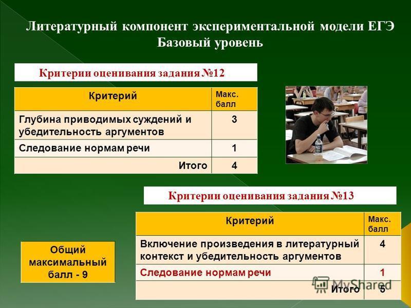 Критерии оценивания задания 12 Литературный компонент экспериментальной модели ЕГЭ Базовый уровень Критерии оценивания задания 13 Критерий Макс. балл Глубина приводимых суждений и убедительность аргументов 3 Следование нормам речи 1 Итого 4 Критерий