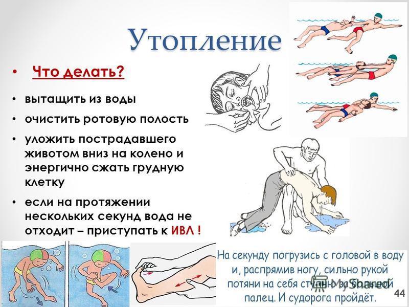 44 Что делать? вытащить из воды очистить ротовую полость уложить пострадавшего животом вниз на колено и энергично сжать грудную клетку если на протяжении нескольких секунд вода не отходит – приступать к ИВЛ !Утопление