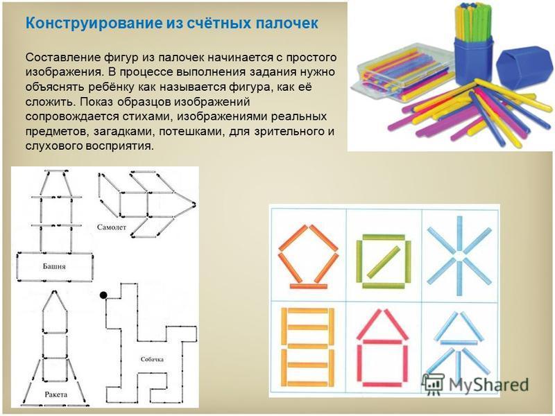 Конструирование из счётных палочек Составление фигур из палочек начинается с простого изображения. В процессе выполнения задания нужно объяснять ребёнку как называется фигура, как её сложить. Показ образцов изображений сопровождается стихами, изображ