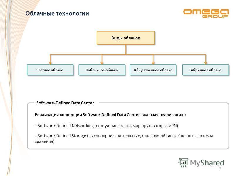 Облачные технологии 3 Реализация концепции Software-Defined Data Center, включая реализацию: – Software-Defined Networking (виртуальные сети, маршрутизаторы, VPN) – Software-Defined Storage (высокопроизводительные, отказоустойчивые блочные системы хр