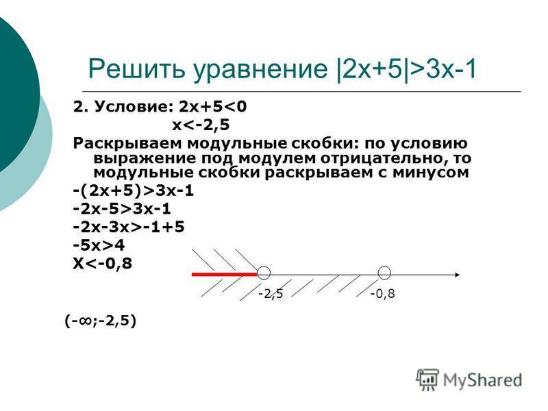 Решить уравнение |2x+5|>3x-1 2. Условие: 2x+5<0 x<-2,5 Раскрываем модульные скобки: по условию выражение под модулем отрицательно, то модульные скобки раскрываем с минусом -(2x+5)>3x-1 -2 х-5>3 х-1 -2 х-3 х>-1+5 -5x>4 Х<-0,8 -2,5-0,8-2,5 (-;-2,5)