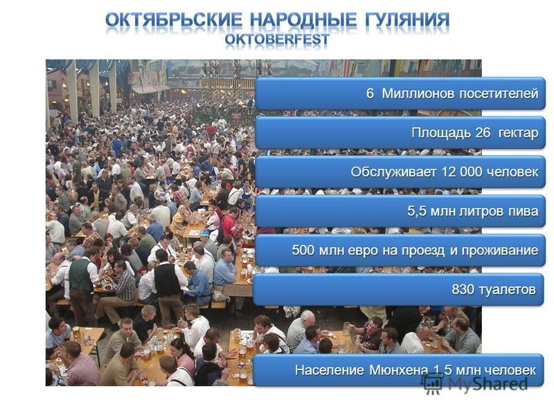6 Миллионов посетителей Площадь 26 гектар Обслуживает 12 000 человек 5,5 млн литров пива 500 млн евро на проезд и проживание 830 туалетов Население Мюнхена 1,5 млн человек