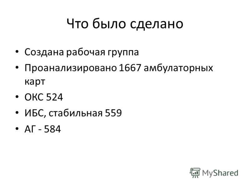 Что было сделано Создана рабочая группа Проанализировано 1667 амбулаторных карт ОКС 524 ИБС, стабильная 559 АГ - 584