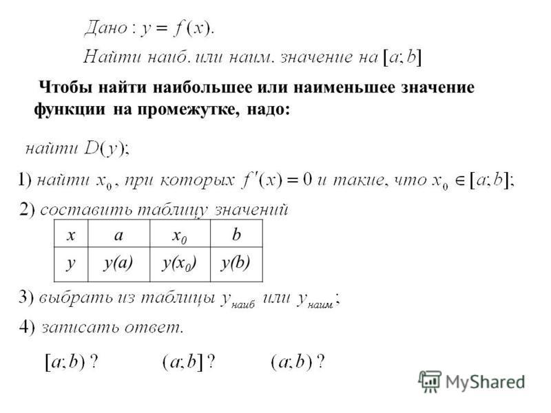 Чтобы найти наибольшее или наименьшее значение функции на промежутке, надо: хаx0x0 b уy(a)y(x 0 )y(b)