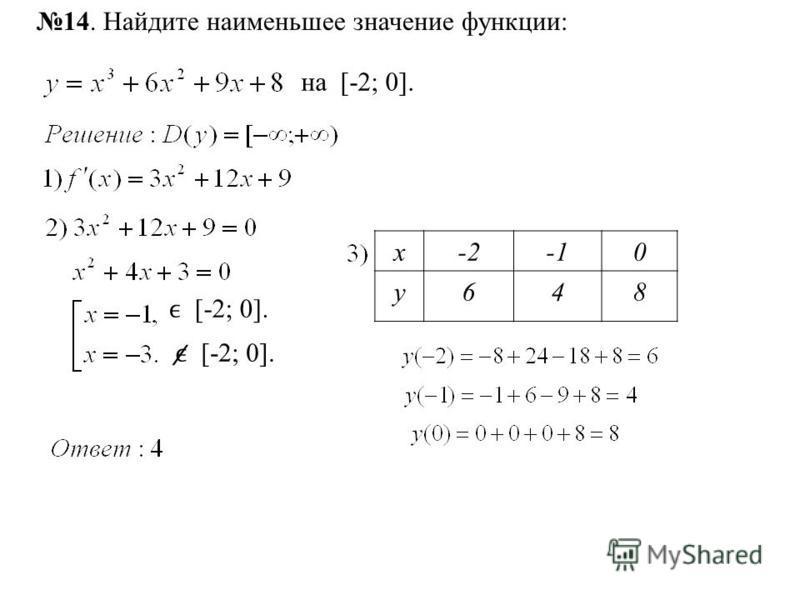 14. Найдите наименьшее значение функции: на [-2; 0]. [-2; 0]. х-20 у 648