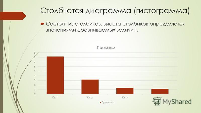 Столбчатая диаграмма (гистограмма) Состоит из столбиков, высота столбиков определяется значениями сравниваемых величин.