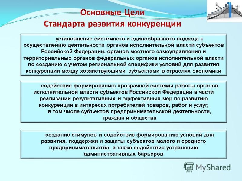 Основные Цели Стандарта развития конкуренции установление системного и единообразного подхода к осуществлению деятельности органов исполнительной власти субъектов Российской Федерации, органов местного самоуправления и территориальных органов федерал