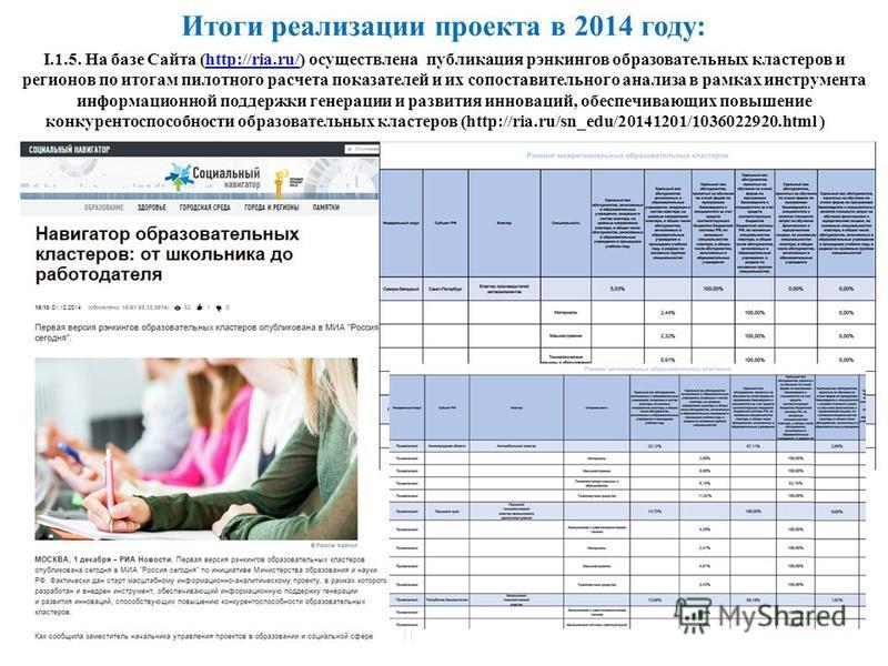 Итоги реализации проекта в 2014 году: I.1.5. На базе Сайта (http://ria.ru/) осуществлена публикация рэнкингов образовательных кластеров и регионов по итогам пилотного расчета показателей и их сопоставительного анализа в рамках инструмента информацион