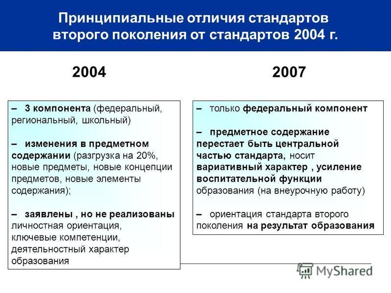 Принципиальные отличия стандартов второго поколения от стандартов 2004 г. 2004 2007 – 3 компонента (федеральный, региональный, школьный) – изменения в предметном содержании (разгрузка на 20%, новые предметы, новые концепции предметов, новые элементы