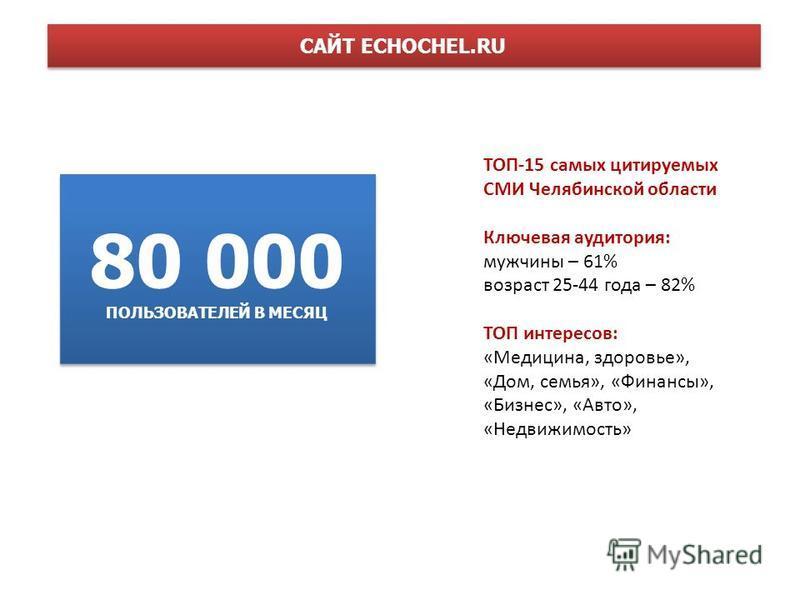 САЙТ ECHOCHEL.RU ТОП-15 самых цитируемых СМИ Челябинской области Ключевая аудитория: мужчины – 61% возраст 25-44 года – 82% ТОП интересов: «Медицина, здоровье», «Дом, семья», «Финансы», «Бизнес», «Авто», «Недвижимость» 80 000 ПОЛЬЗОВАТЕЛЕЙ В МЕСЯЦ
