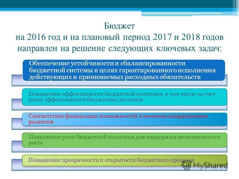 Бюджет на 2016 год и на плановый период 2017 и 2018 годов направлен на решение следующих ключевых задач: Обеспечение устойчивости и сбалансированности бюджетной системы в целях гарантированного исполнения действующих и принимаемых расходных обязатель