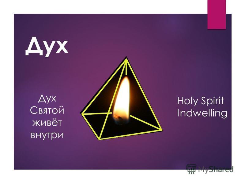 Дух Святой живёт внутри Holy Spirit Indwelling