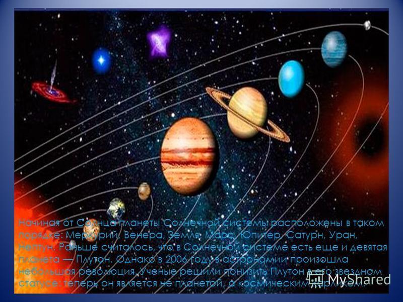 «Планеты солнрррррррррррречной системы» Презентация