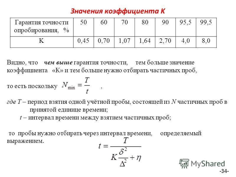 Значения коэффициента K Видно, что чем выше гарантия точности, тем больше значение коэффициента «К» и тем больше нужно отбирать частичных проб, то есть поскольку, где Т – период взятия одной учётной пробы, состоящей из N частичных проб в принятой еди