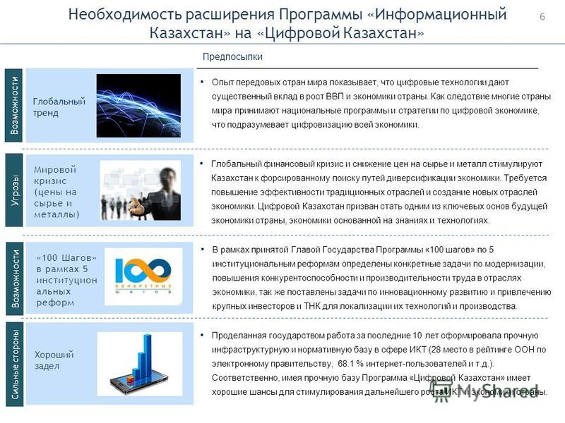 Необходимость расширения Программы «Информационный Казахстан» на «Цифровой Казахстан» Глобальный тренд Мировой кризис (цены на сырье и металлы) Хороший задел Опыт передовых стран мира показывает, что цифровые технологии дают существенный вклад в рост