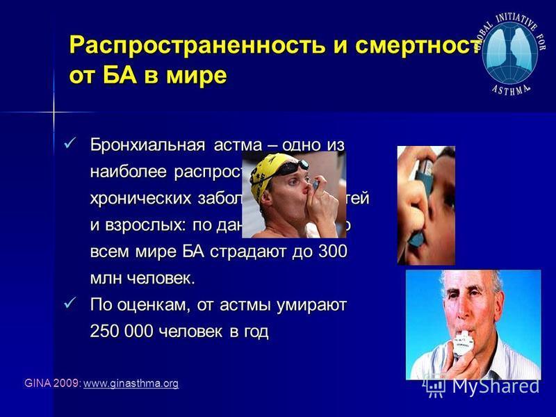 Распространенность и смертность от БА в мире Бронхиальная астма – одно из наиболее распространенных хронических заболеваний у детей и взрослых: по данным ВОЗ, во всем мире БА страдают до 300 млн человек. Бронхиальная астма – одно из наиболее распрост