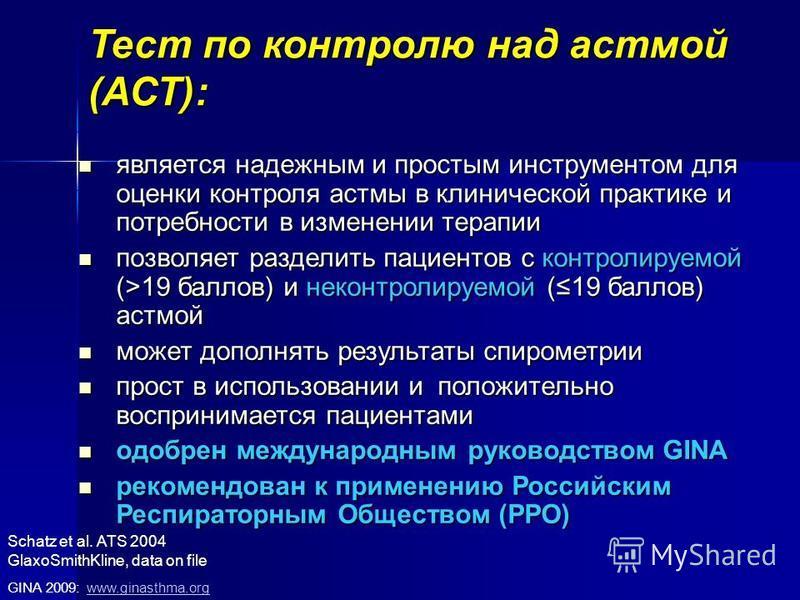 Schatz et al. ATS 2004 GlaxoSmithKline, data on file Тест по контролю над астмой (АСТ): является надежным и простым инструментом для оценки контроля астмы в клинической практике и потребности в изменении терапии является надежным и простым инструмент