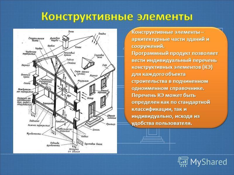 Конструктивные элементы – архитектурные части зданий и сооружений. Программный продукт позволяет вести индивидуальный перечень конструктивных элементов (КЭ) для каждого объекта строительства в подчиненном одноименном справочнике. Перечень КЭ может бы