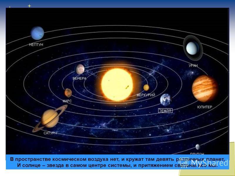 В пространстве космическом воздуха нет, и кружат там девять различных планет, И солнце – звезда в самом центре системы, и притяжением связаны все мы.