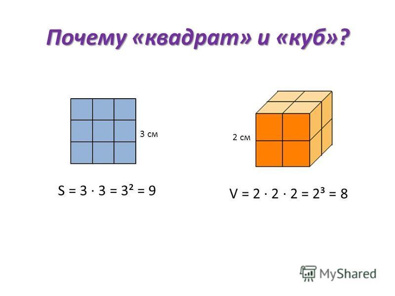 Почему «квадрат» и «куб»? S = 3 3 = 3² = 9 V = 2 2 2 = 2³ = 8 3 см 2 см