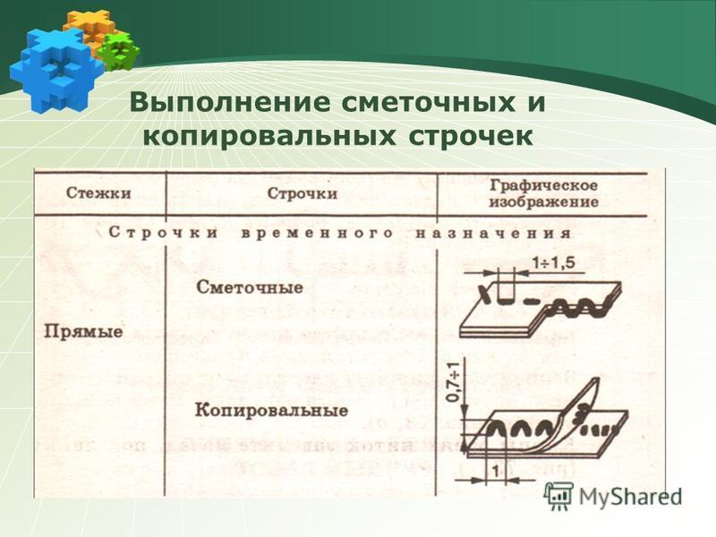 Выполнение сметочных и копировальных строчек