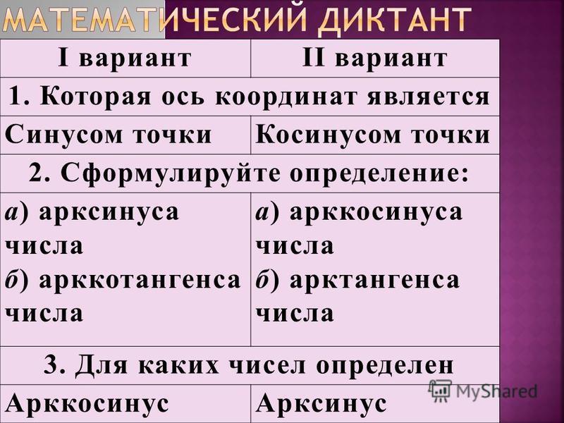 I вариантII вариант 1. Которая ось координат является Синусом точки Косинусом точки 2. Сформулируйте определение: а) арксинуса числа б) арккотангенса числа а) арккосинуса числа б) арктангенса числа 3. Для каких чисел определен Арккосинус Арксинус