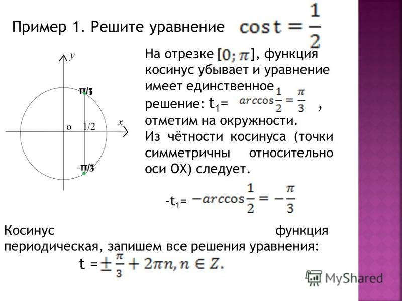 Пример 1. Решите уравнение На отрезке [ ], функция косинус убывает и уравнение имеет единственное решение: t 1 =, отметим на окружности. Из чётности косинуса (точки симметричны относительно оси OX) следует. -t 1 = Косинус функция периодическая, запиш