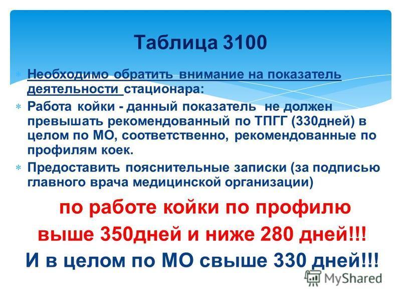 Необходимо обратить внимание на показатель деятельности стационара: Работа койки - данный показатель не должен превышать рекомендованный по ТПГГ (330 дней) в целом по МО, соответственно, рекомендованные по профилям коек. Предоставить пояснительные за