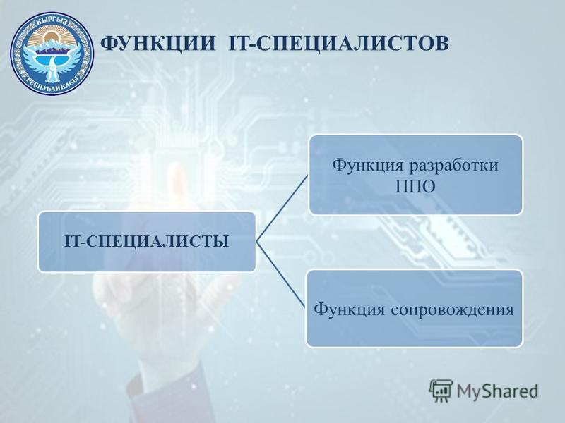 ФУНКЦИИ IT-СПЕЦИАЛИСТОВ IT-СПЕЦИАЛИСТЫ Функция разработки ППО Функция сопровождения