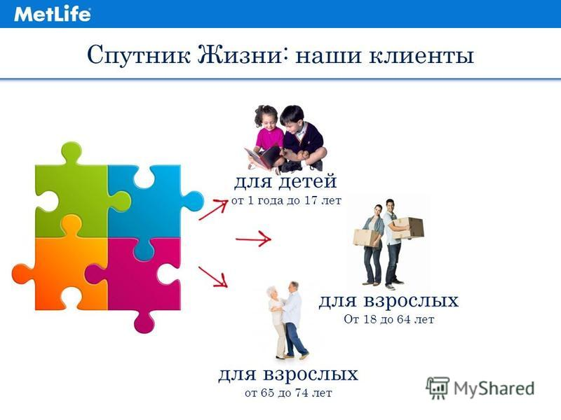 Спутник Жизни: наши клиенты для детей от 1 года до 17 лет для взрослых От 18 до 64 лет для взрослых от 65 до 74 лет