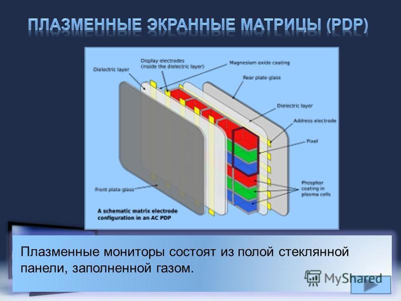 Page 20 Плазменные мониторы состоят из полой стеклянной панели, заполненной газом.