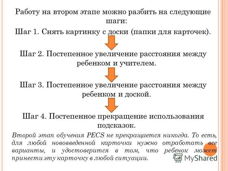 Работу на втором этапе можно разбить на следующие шаги: Шаг 1. Снять картинку с доски (папки для карточек). Шаг 2. Постепенное увеличение расстояния между ребенком и учителем. Шаг 3. Постепенное увеличение расстояния между ребенком и доской. Шаг 4. П