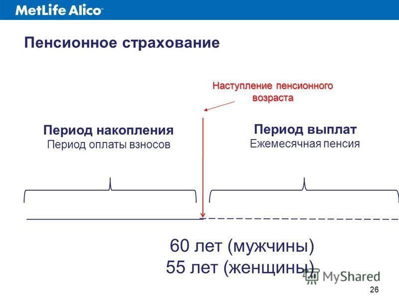 Для инвалидов когда и на сколько повысят пенсии украина