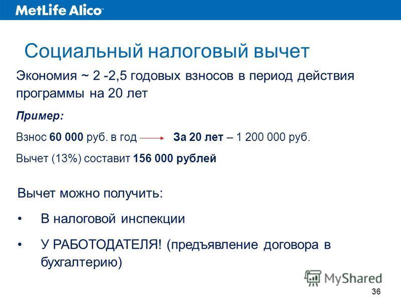 Социальный налоговый вычет Экономия ~ 2 -2,5 годовых взносов в период действия программы на 20 лет Пример: Взнос 60 000 руб. в год За 20 лет – 1 200 000 руб. Вычет (13%) составит 156 000 рублей 36 Вычет можно получить: В налоговой инспекции У РАБОТОД