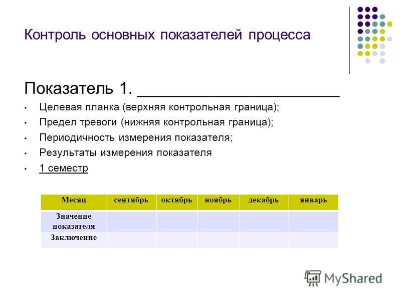 Контроль основных показателей процесса Показатель 1. ______________________ Целевая планка (верхняя контрольная граница); Предел тревоги (нижняя контрольная граница); Периодичность измерения показателя; Результаты измерения показателя 1 семестр Месяц