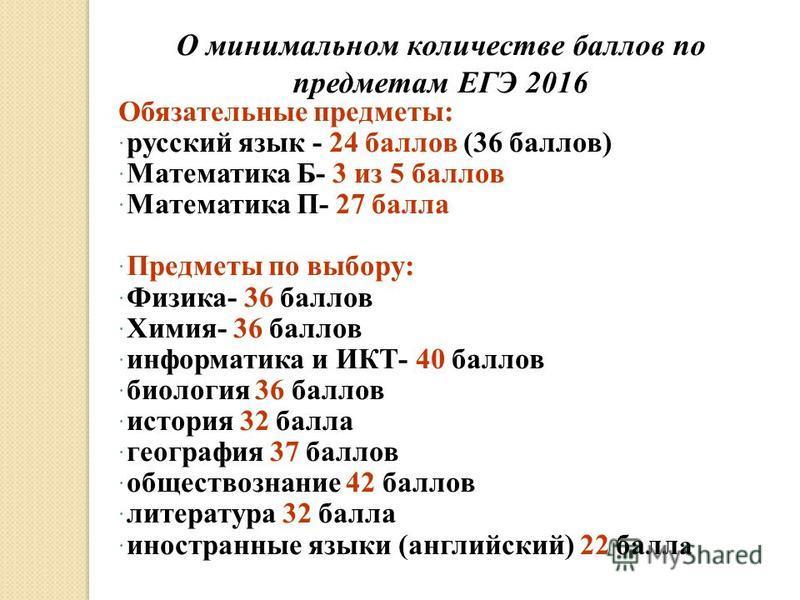 О минимальном количестве баллов по предметам ЕГЭ 2016 Обязательные предметы: русский язык - 24 баллов (36 баллов) Математика Б- 3 из 5 баллов Математика П- 27 балла Предметы по выбору: Физика- 36 баллов Химия- 36 баллов информатика и ИКТ- 40 баллов б