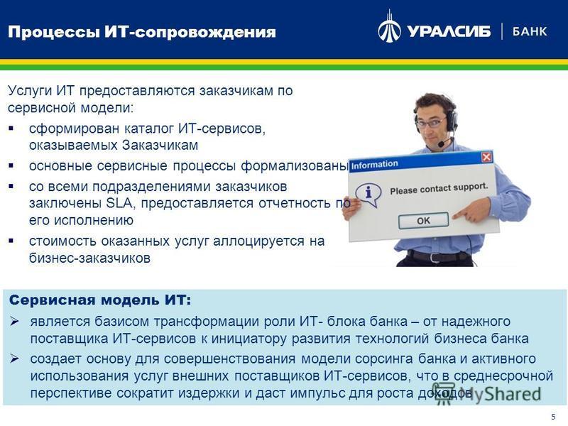 Процессы ИТ-сопровождения 5 5 Услуги ИТ предоставляются заказчикам по сервисной модели: сформирован каталог ИТ-сервисов, оказываемых Заказчикам основные сервисные процессы формализованы со всеми подразделениями заказчиков заключены SLA, предоставляет