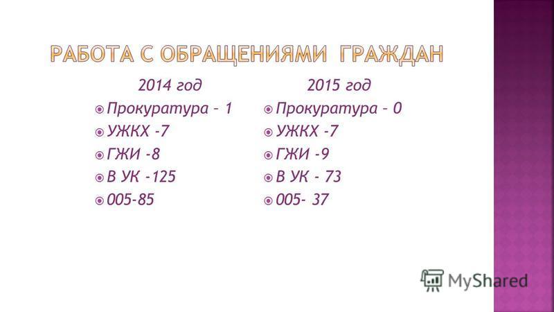 2014 год Прокуратура – 1 УЖКХ -7 ГЖИ -8 В УК -125 005-85 2015 год Прокуратура – 0 УЖКХ -7 ГЖИ -9 В УК - 73 005- 37