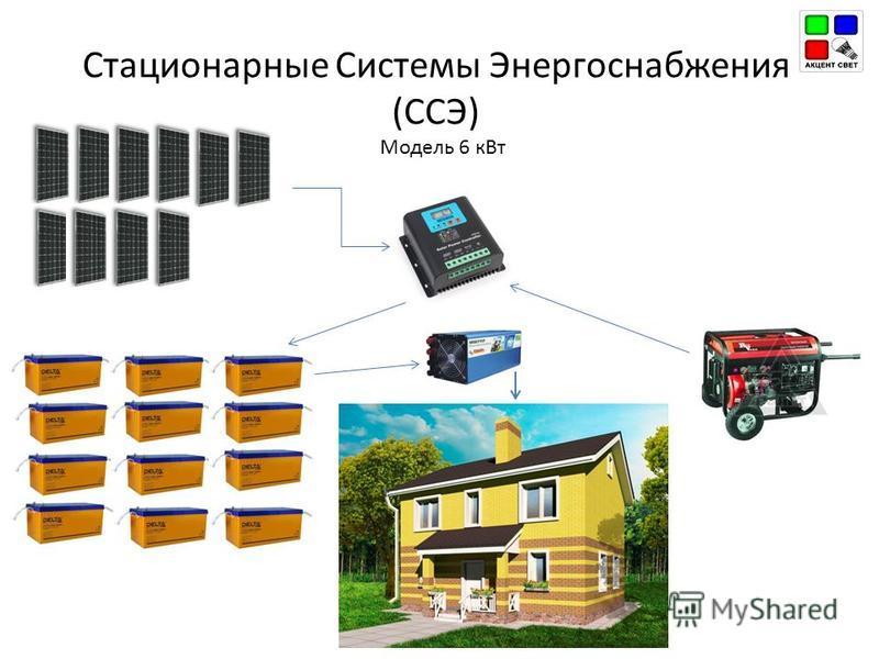 Модель 6 к Вт Стационарные Системы Энергоснабжения (ССЭ)
