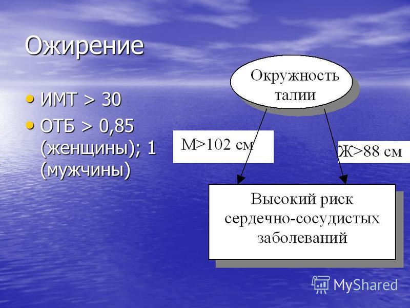 Ожирение ИМТ > 30 ИМТ > 30 ОТБ > 0,85 (женщины); 1 (мужчины) ОТБ > 0,85 (женщины); 1 (мужчины)