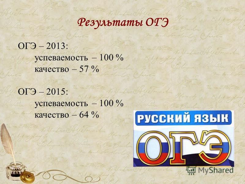 Результаты ОГЭ ОГЭ – 2013: успеваемость – 100 % качество – 57 % ОГЭ – 2015: успеваемость – 100 % качество – 64 %