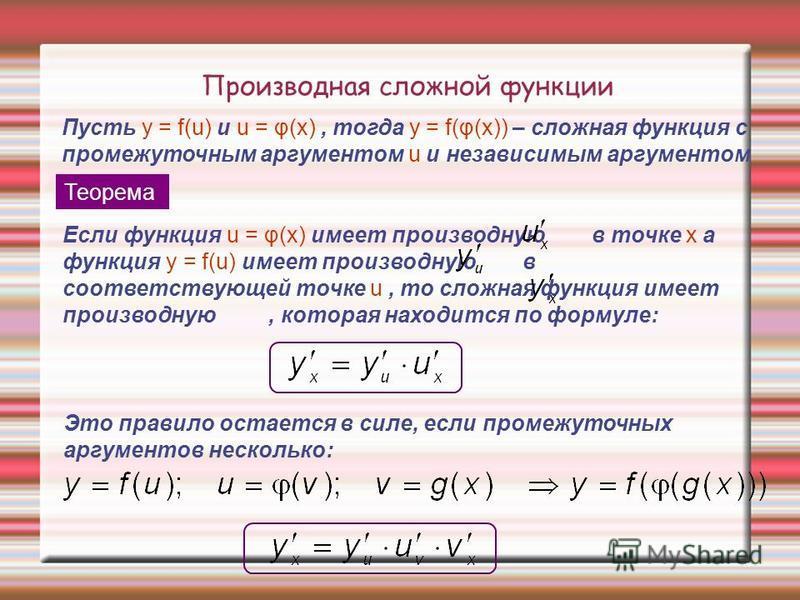 Производная сложной функции Пусть y = f(u) и u = φ(x), тогда y = f(φ(x)) – сложная функция с промежуточным аргументом u и независимым аргументом x. Теорема Если функция u = φ(x) имеет производную в точке x а функция y = f(u) имеет производную в соотв