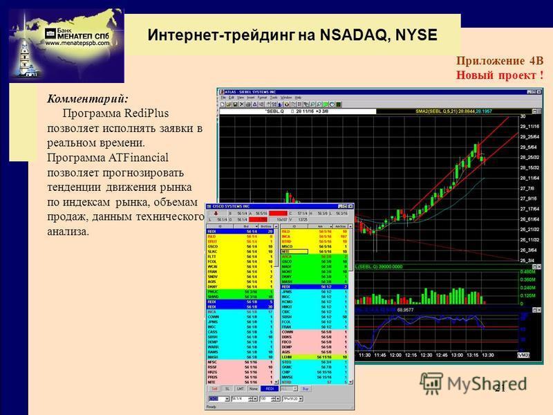 21 Интернет-трейдинг на NSADAQ, NYSE Приложение 4В Новый проект ! Комментарий: Программа RediPlus позволяет исполнять заявки в реальном времени. Программа ATFinancial позволяет прогнозировать тенденции движения рынка по индексам рынка, объемам продаж