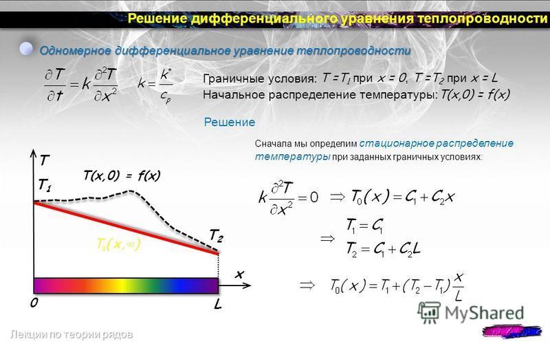 Решение дифференциального уравнения теплопроводности Одномерное дифференциальное уравнение теплопроводности x T 0 L T1T1 T2T2 T(x,0) = f(x) Граничные условия: T =T 1 при x = 0, T =T 2 при x = L Начальное распределение температуры: T(x,0) = f(x) Решен